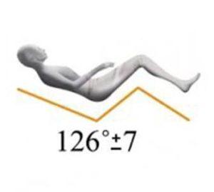 zero-gravity-position