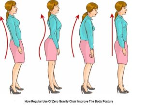 zero gravity chair benefits to improve body Posture